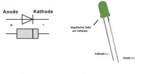 led anode kathode